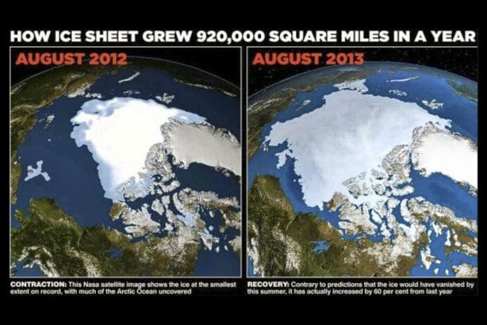 Aquecimento Global no Ártico