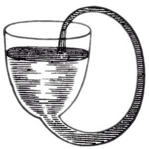 Auto-Fluxo de Robert Boyle
