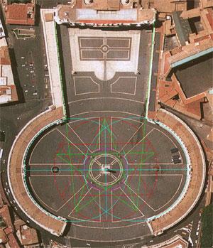 Ligações do Vaticano