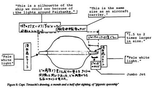 Esquema do incidente do Voo 1628 da Japan Airlines
