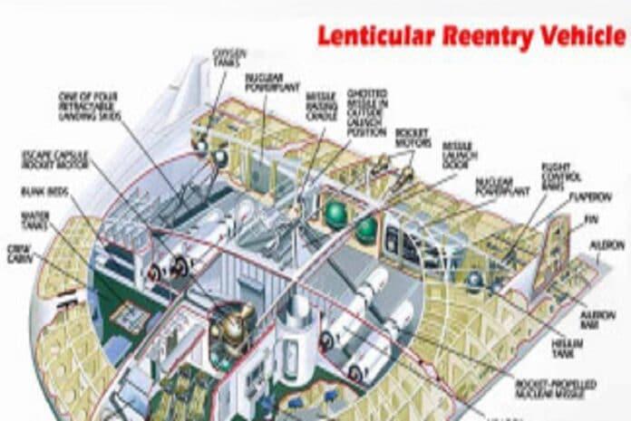 LRV - Lenticular Reentry Vehicle