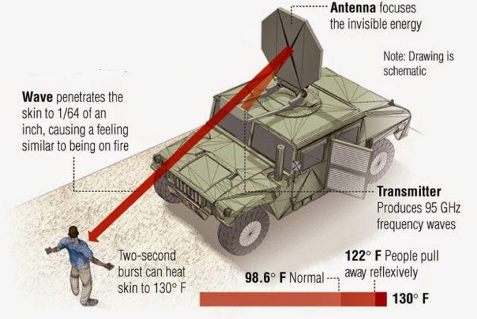 5G utilizado como arma de dispersão de multidões