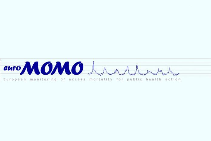 Logotipo do Euromomo