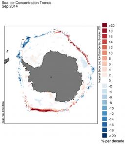Tendências de concentração de gelo marinho