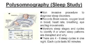 Polysomnagraphy
