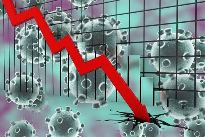 Colapso da economia